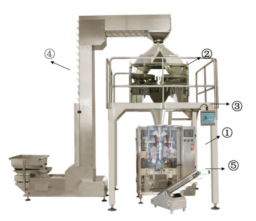 自动洗涤剂粉末包装机